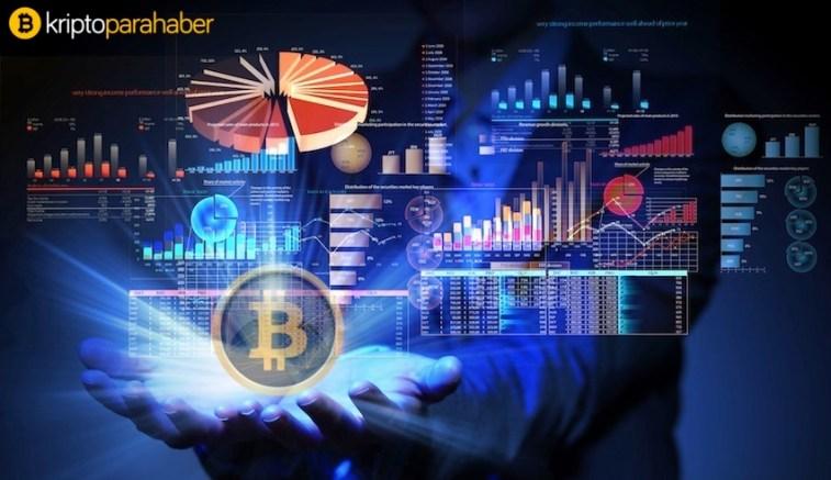 Popüler analistten heyecan verici Bitcoin tahmini geldi!