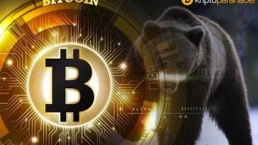 Bitcoin (BTC) olumsuz ICO projelerinden etkilendi