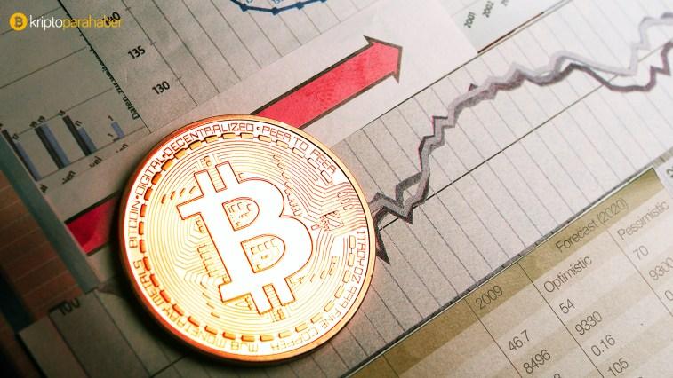 15 Ocak Bitcoin