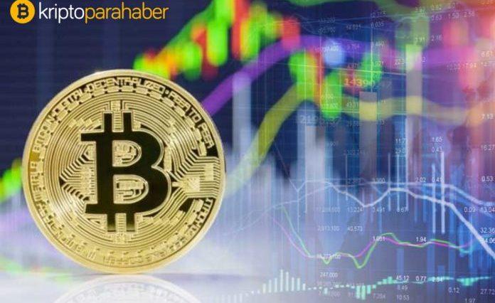 22 şubat bitcoin