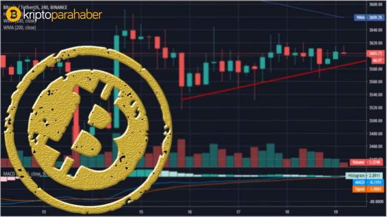 19 ocak bitcoin