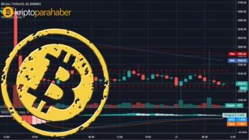 22 Ocak bitcoin