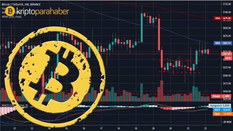 23 ocak bitcoin