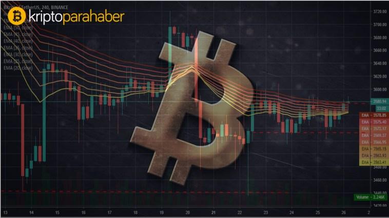 26 ocak bitcoin
