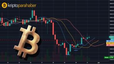 31 ocak bitcoin