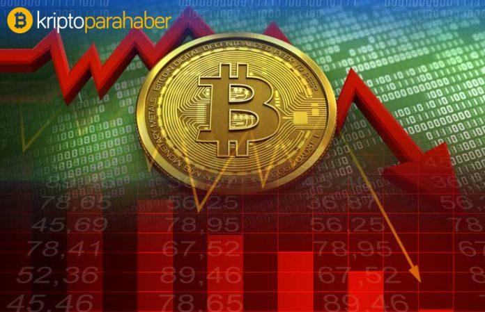 Bitcoin kısa pozisyonları, yılın en düşük seviyesini gördü!