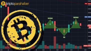 2 subat bitcoin