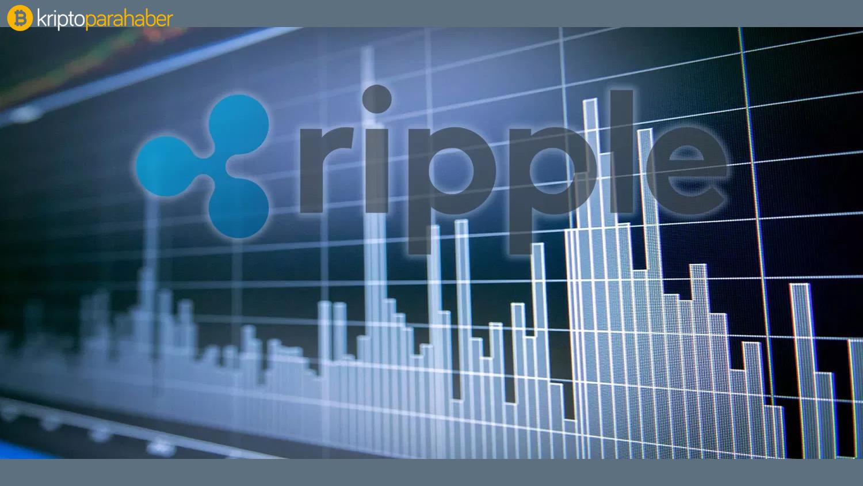 Ripple IPO yapabilir: XRP fiyatı etkilenecek mi?