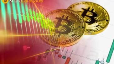 Analistler Bitcoin'in bir sonraki hedefini açıkladı