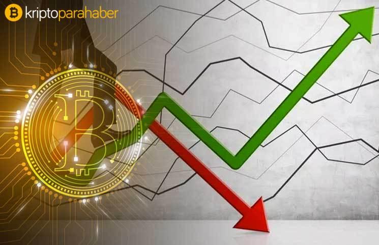 Kripto kışı bitti: Bitcoin en yüksek işlem hacmine doğru ilerliyor