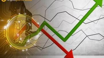 BTC düşüş eğiliminde: Analistler Bitcoin'de yatırım stratejilerini paylaştı