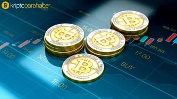 20 Mart Bitcoin