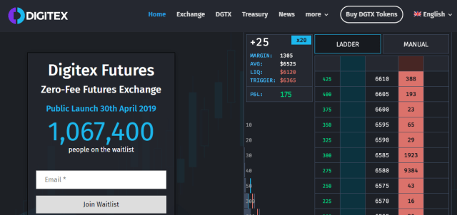 Лучшая криптовалюта 3 марта 2019