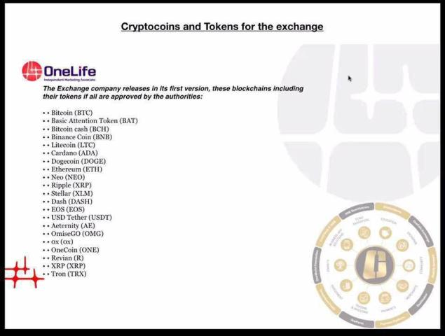 Перечень криптовалют и национальных валют (фиат) доступных к обмену