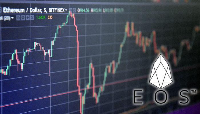 Прогноз EOS на квітень 2019