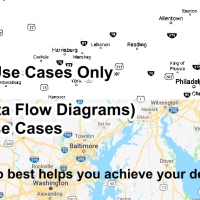 Info Sys Planning Analogy: DFD (Data Flow Diagram) vs. Use Cases Only