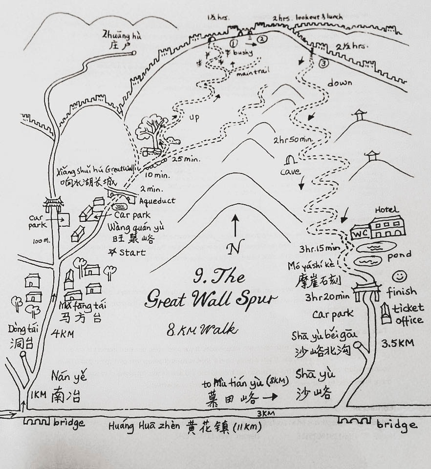 the great wall spur hike