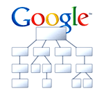 [Google sitemap]