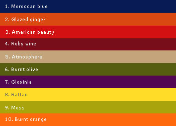 Pantone's Hot Colors for 2005