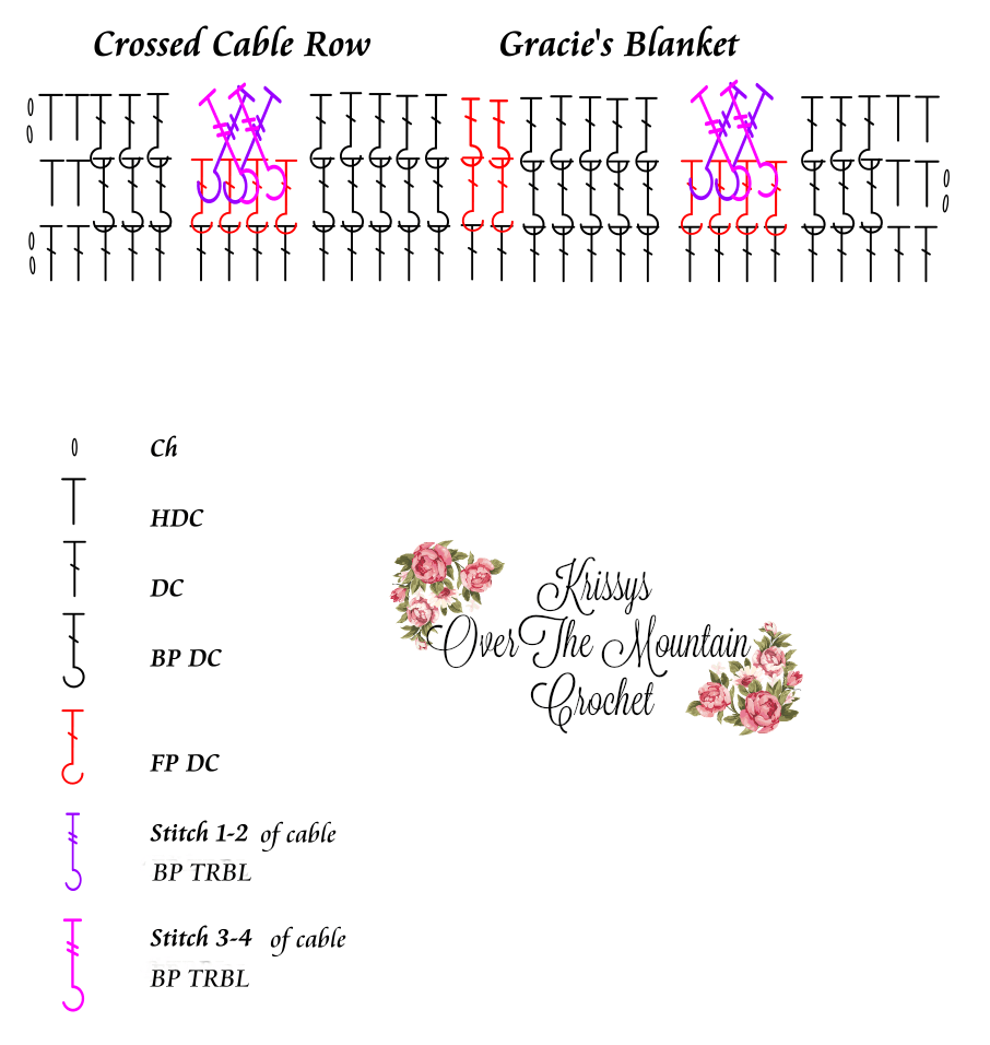 Chart for Gracie's Blanket