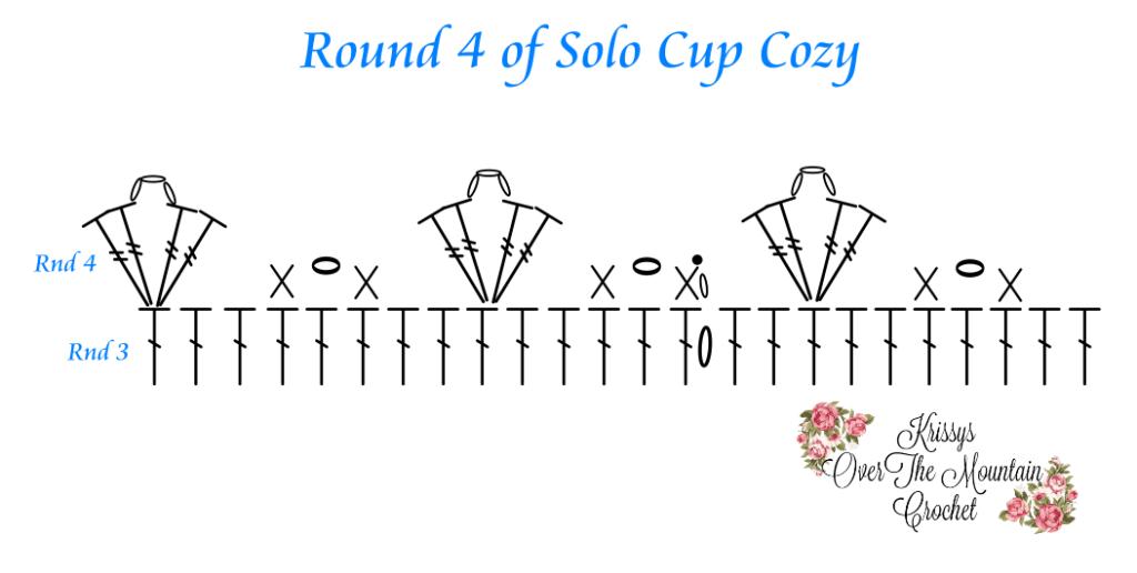 Rnd 4 Solo Cup Crochet Pattern