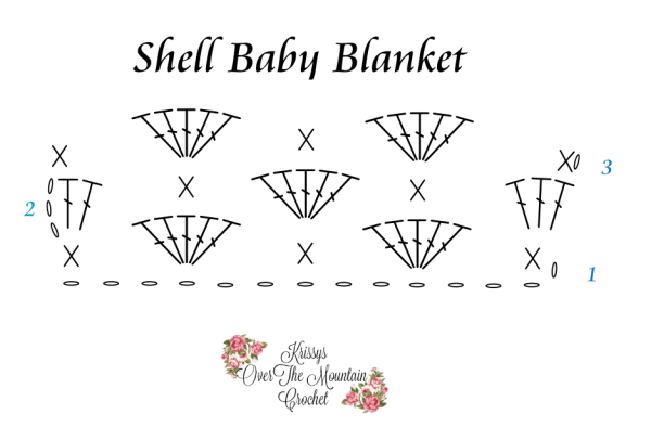 What a simple chart to help you along when making the Simple Shells Baby Blanket.