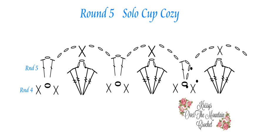 round 5 Solo Cup Cozy Crochet Pattern