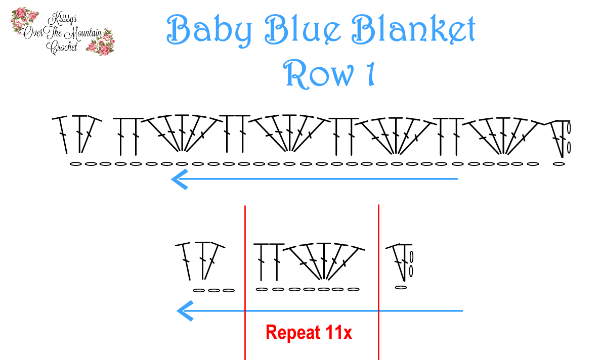 Crochet Chart of Row 1 of the Cotton Baby Blanket