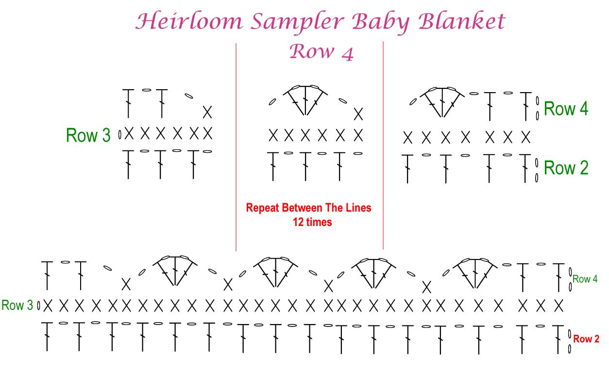 Crochet Chart. Row 4 Sample 1 or Heirloom Shells Sampler Baby Blanket