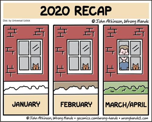 2020. Atskats.