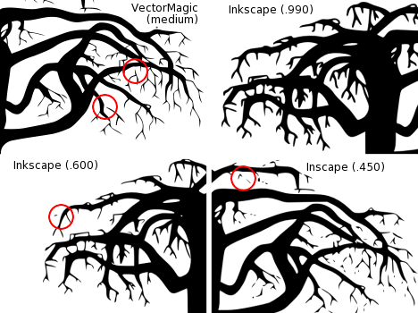 Bitmap to Vector Tree Comparison