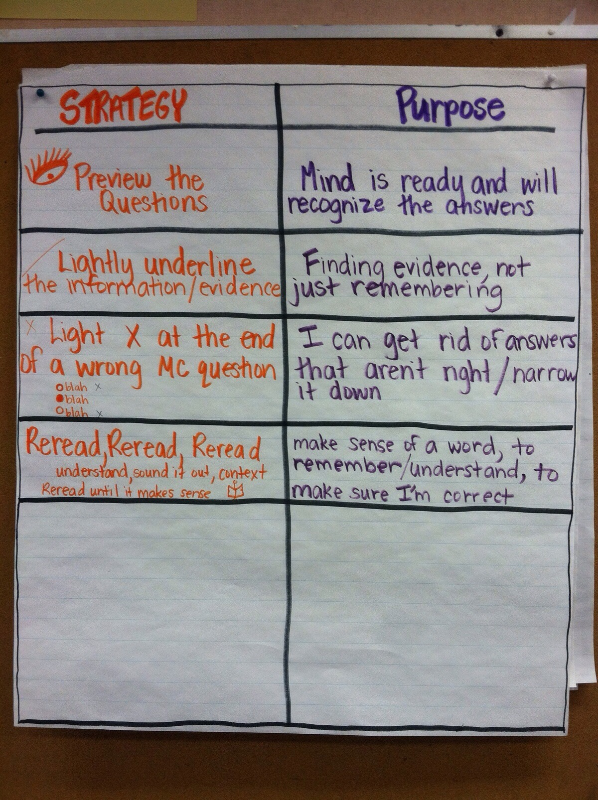 Test Taking Strategies And Their Purpose
