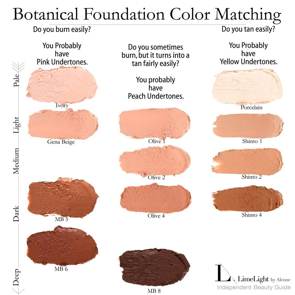 Foundation quiz makeup decorativestyle how to choose a limelight foundation color nvjuhfo Choice Image