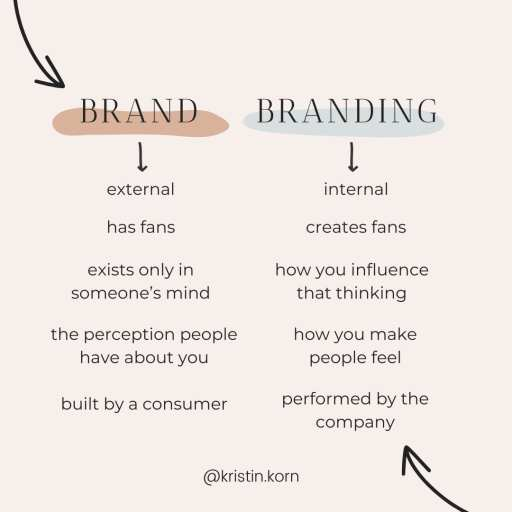 brand vs branding chart example