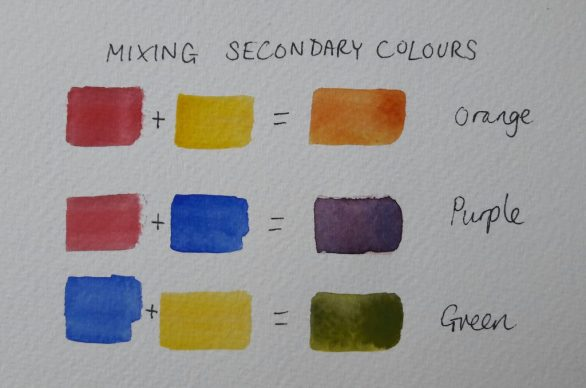 secondaries