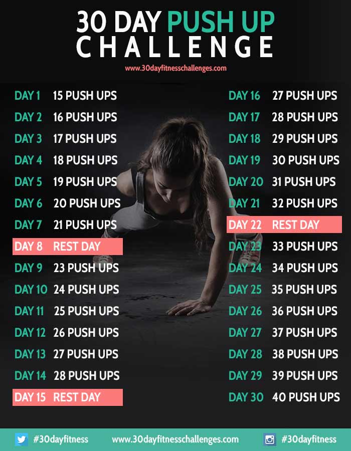 30 Day Pushup Challenge #pushups #30dayfitnesschallenges #pushuphallenges