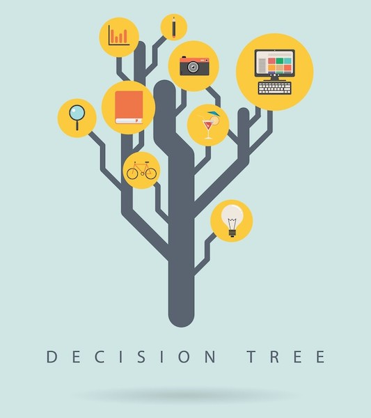 Business Musings: The Decision Tree (Rethinking The Writing Business Part Eight)
