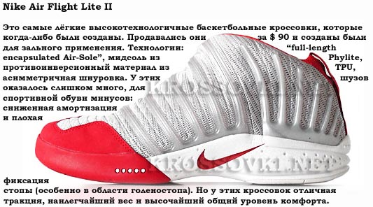 https://i2.wp.com/krossovki.net/images/stories/cross/nike/flight/Nike_Air_Flight_Lite_II.jpg