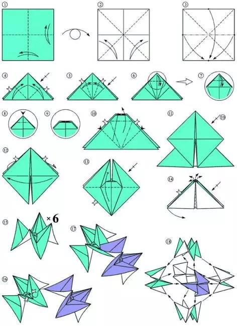 Оригами ойыншықтарын қағаз модульдерден өндіру схемасы