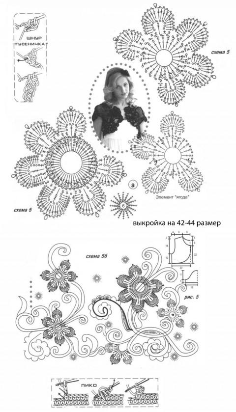 Diagrammes de tricotage Bolero