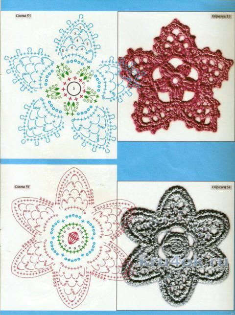 Schémas à tricoter Bolero