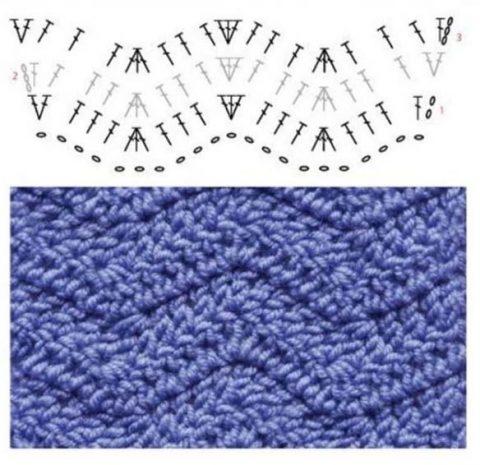 Schema a maglia