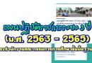 แผนปฏิบัติราชการระยะ 3 ปี (พ.ศ. 2563 – 2565) ของสำนักงานคณะกรรมการการศึกษาขั้นพื้นฐาน