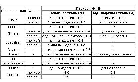 14_rasxod_tkani_01