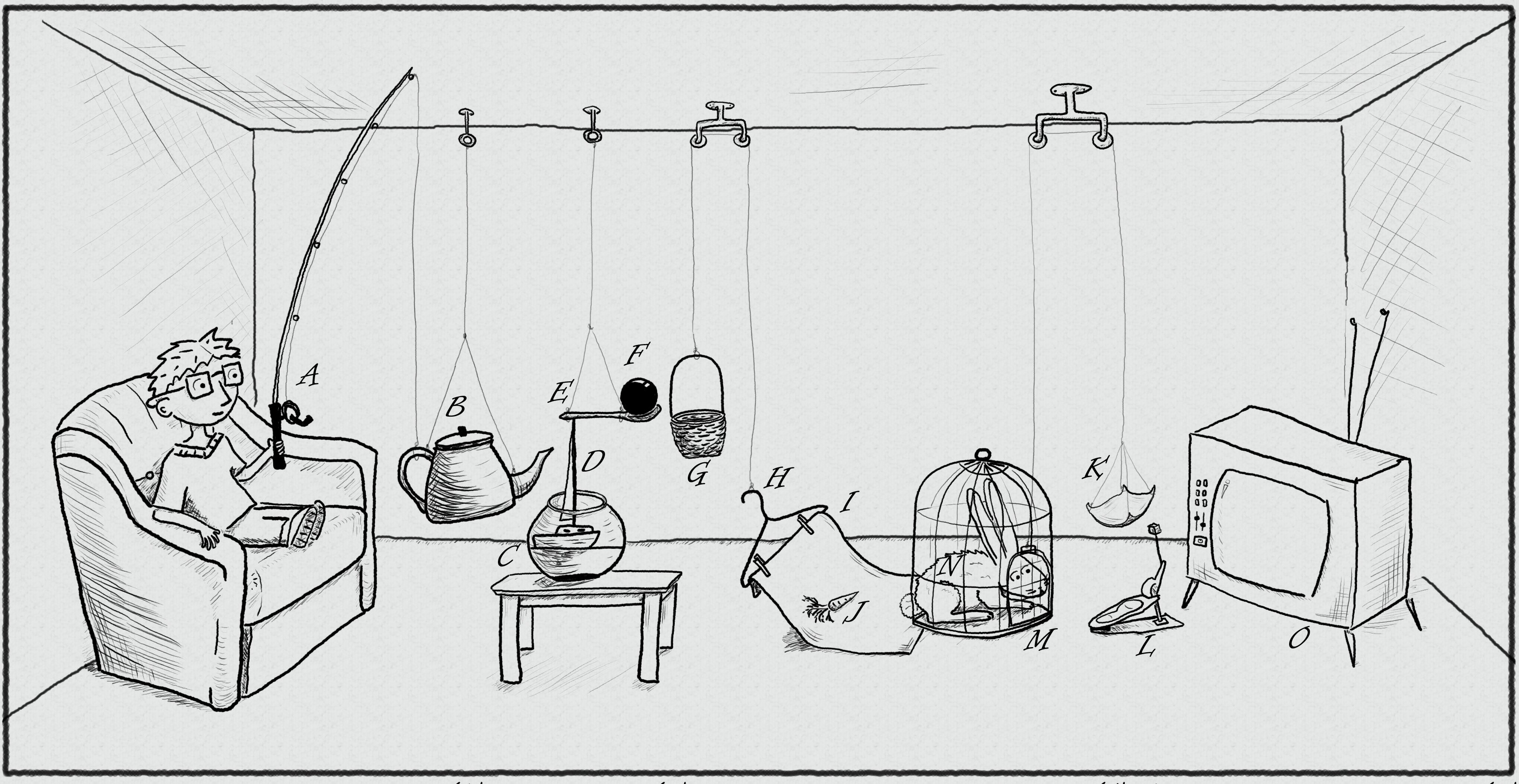 Simple Rube Goldberg Machine Drawings Sketch Coloring Page