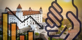 Slovensko prepad