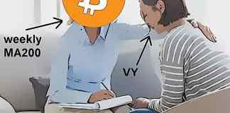 Najlepsi Bitcoin support weekly MA200