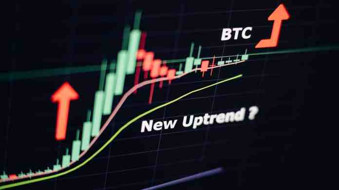 Technical analysis on the stock exchange