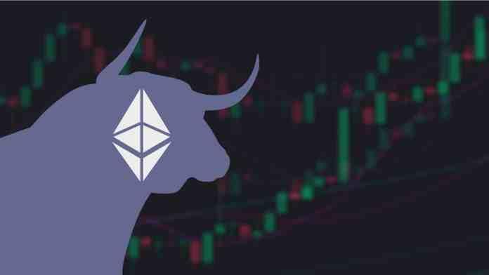 Ethereum čaká bullrun
