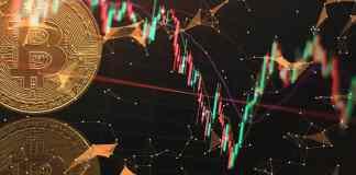 BTC technická analýza